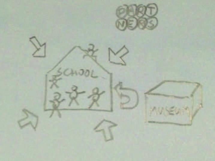 Collectieve School3